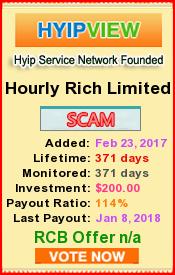hyipview.com